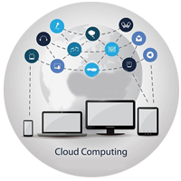 Cloud Computing System